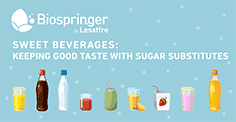 Sweet beverages infography